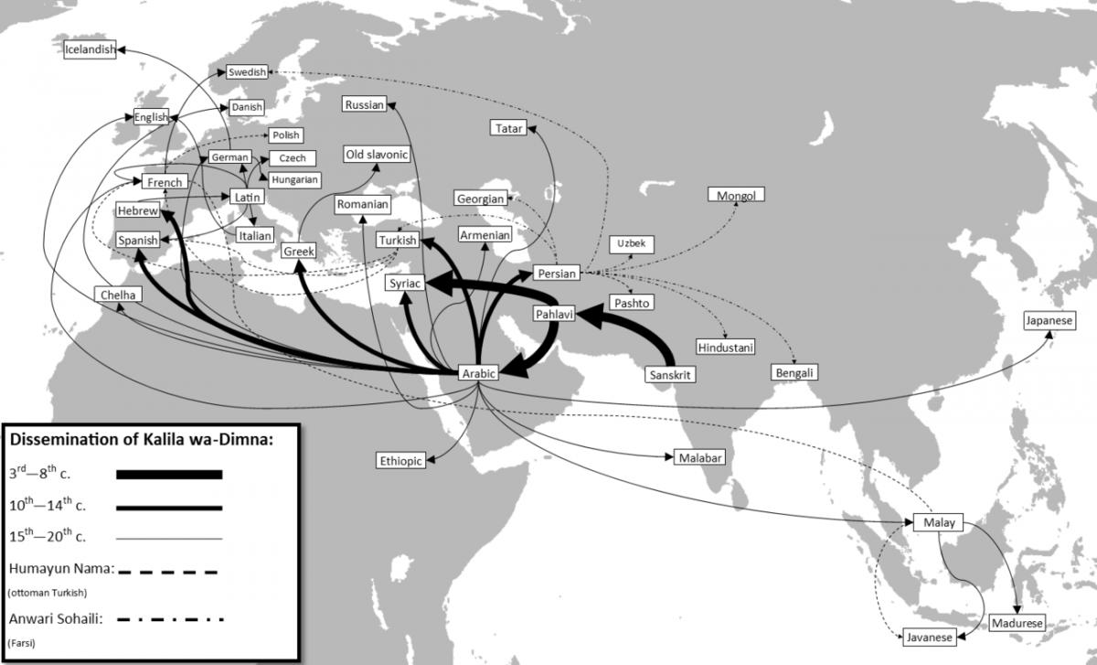 Kalila och Dimna: Översättningar.  Karta av Samer Ben Brahim